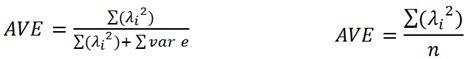 شاخص متوسط واریانس استخراج شده (AVE)