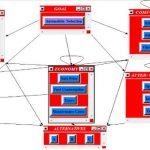 فرایند تحلیل شبکهای